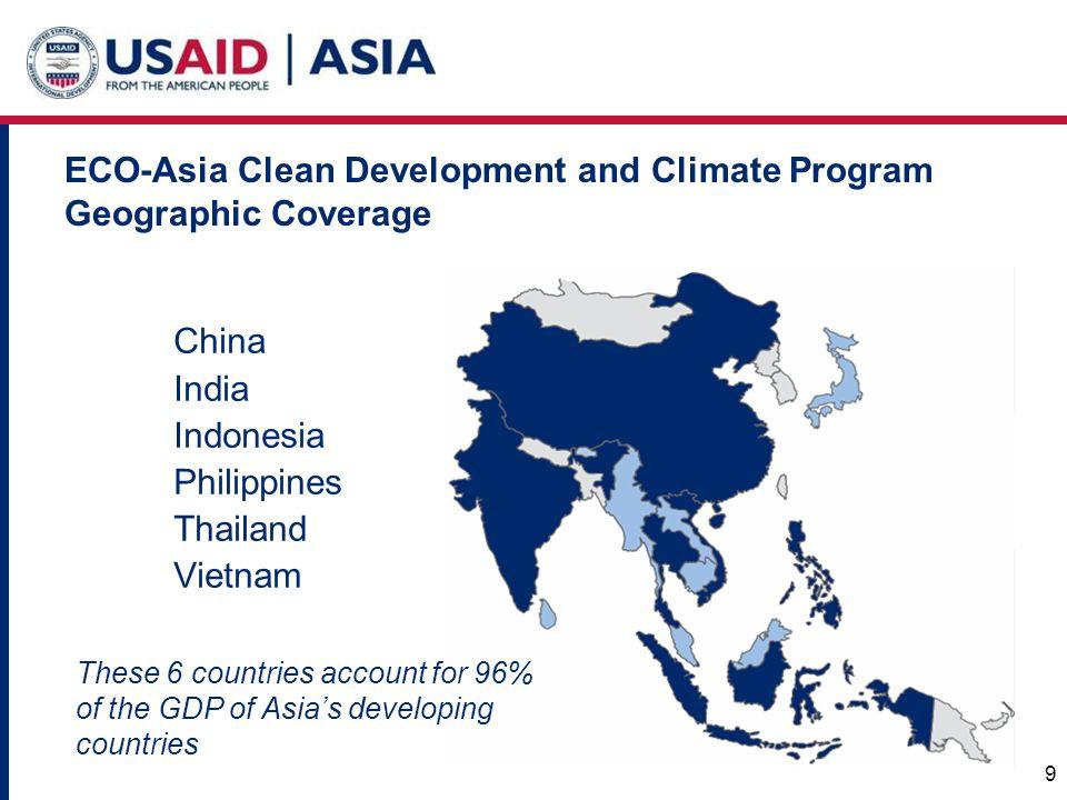 CASE STUDY ON INFORMATION: APEC Energy Standards Information System www.apec-esis.org