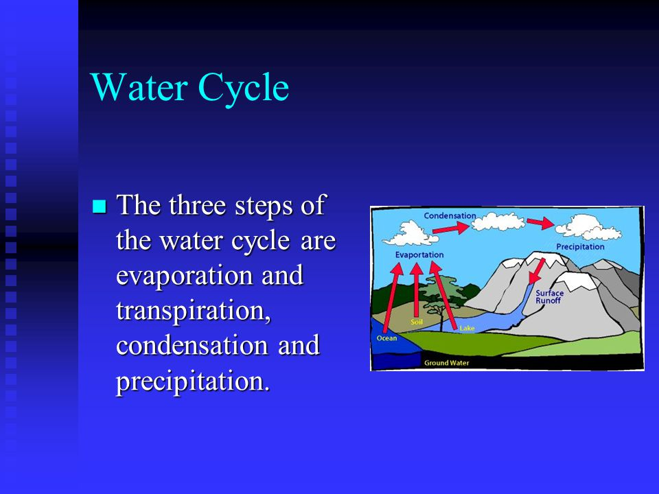 Water Cycle The three steps of the water cycle are evaporation and transpiration, condensation and precipitation. The three steps of the water cycle a
