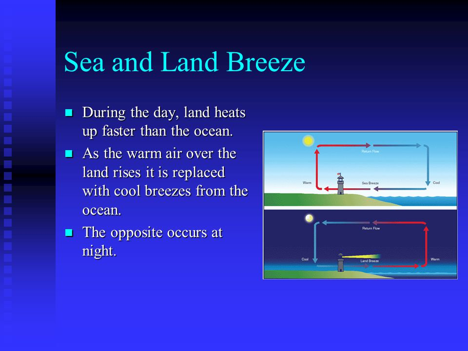 Sea and Land Breeze During the day, land heats up faster than the ocean. During the day, land heats up faster than the ocean. As the warm air over the