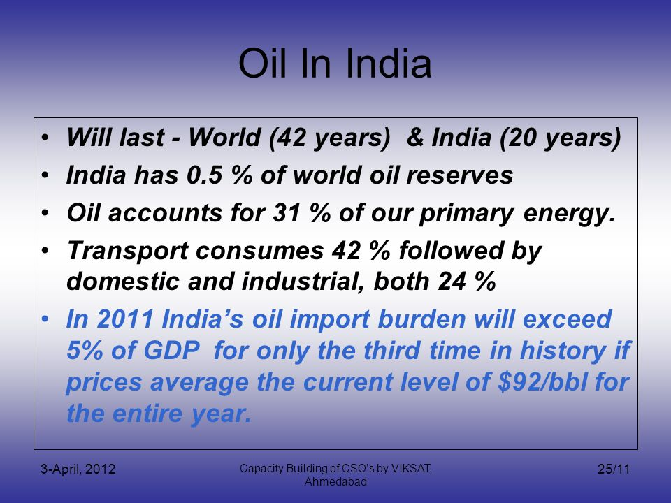 3-April, 2012 Capacity Building of CSOs by VIKSAT, Ahmedabad 25/11 Oil In India Will last - World (42 years) & India (20 years) India has 0.5 % of world oil reserves Oil accounts for 31 % of our primary energy.