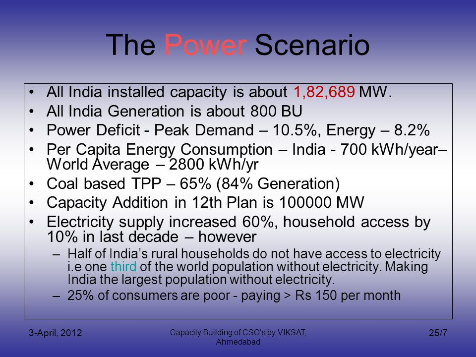 3-April, 2012 Capacity Building of CSOs by VIKSAT, Ahmedabad 25/7 The Power Scenario All India installed capacity is about 1,82,689 MW.