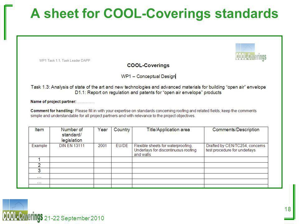 21-22 September 2010 18 A sheet for COOL-Coverings standards