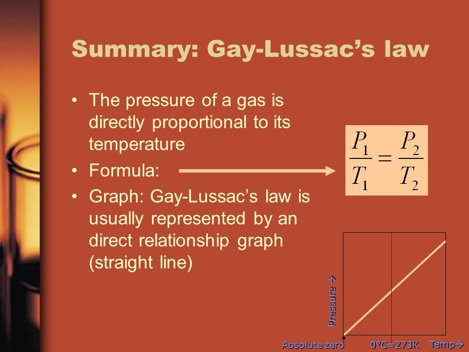 Summary: Gay-Lussacs law The pressure of a gas is directly proportional to its temperature Formula: Graph: Gay-Lussacs law is usually represented by a