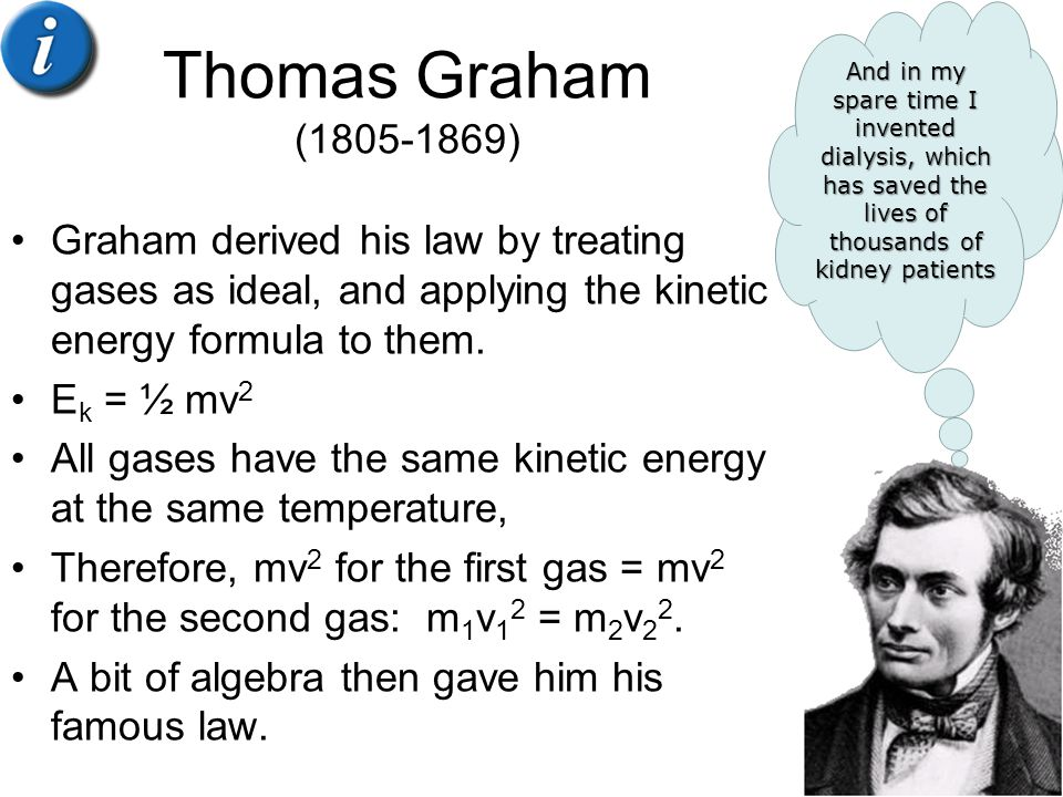 Thomas Graham (1805-1869) Graham derived his law by treating gases as ideal, and applying the kinetic energy formula to them. E k = ½ mv 2 All gases h