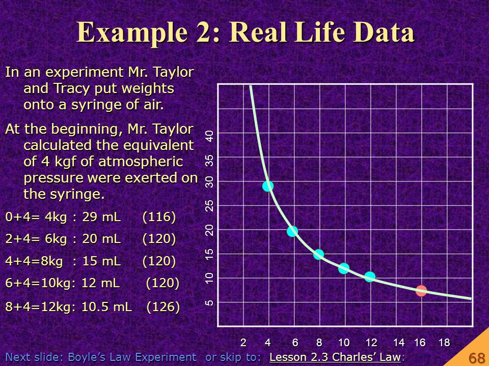 Example 2: Real Life Data 2 4 6 8 10 12 14 16 18 2 4 6 8 10 12 14 16 18 5 10 15 20 25 30 35 40 In an experiment Mr. Taylor and Tracy put weights onto