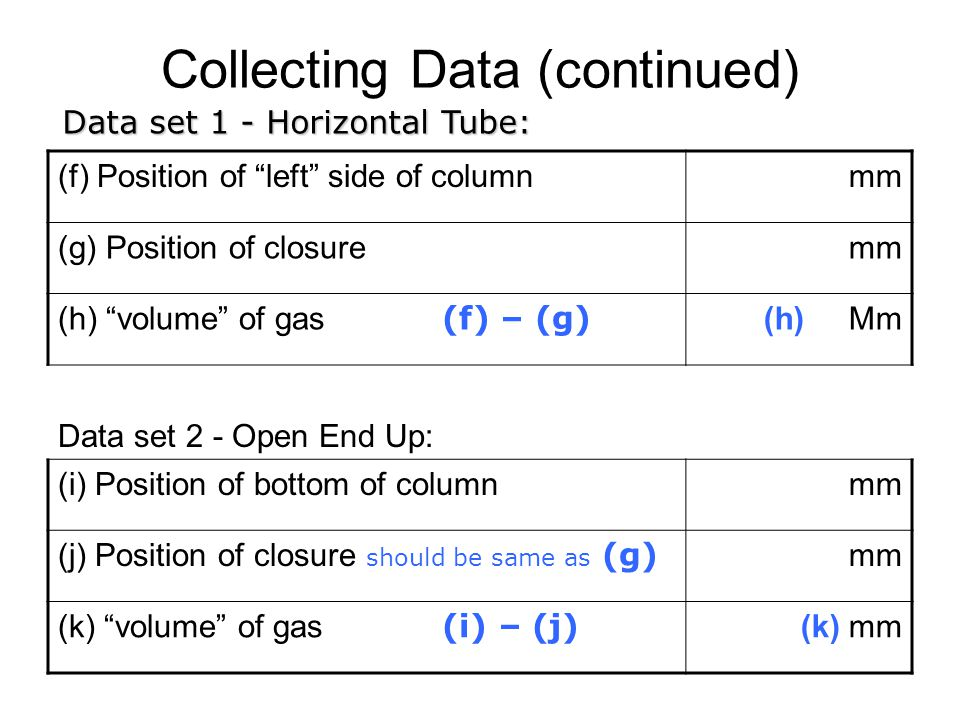 Collecting Data (continued) (f) Position of left side of columnmm (g) Position of closuremm (h) volume of gas (f) – (g) (h) Mm Data set 2 - Open End U