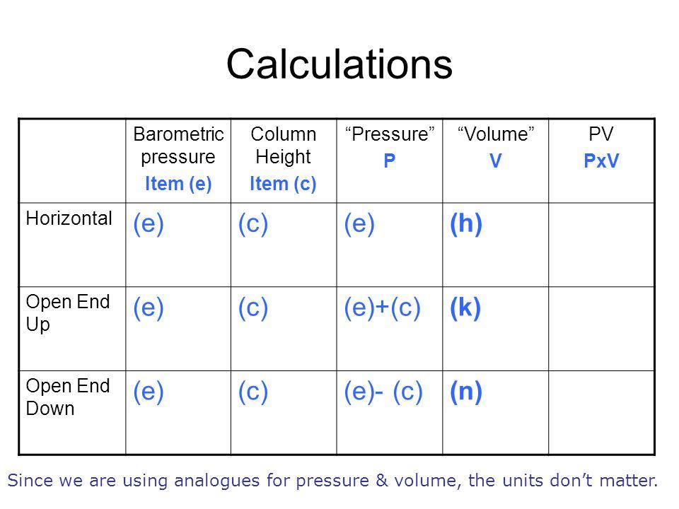 Calculations Barometric pressure Item (e) Column Height Item (c) Pressure P Volume V PV PxV Horizontal (e)(c)(e)(h) Open End Up (e)(c)(e)+(c)(k) Open