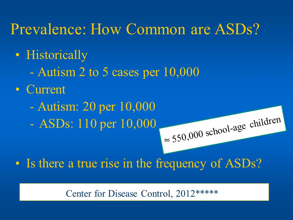 Prevalence: How Common are ASDs? Historically - Autism 2 to 5 cases per 10,000 Current - Autism: 20 per 10,000 -ASDs: 110 per 10,000 Is there a true r
