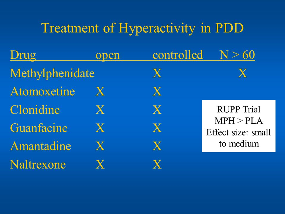 Treatment of Hyperactivity in PDD Drugopencontrolled N > 60 Methylphenidate XX AtomoxetineXX ClonidineXX GuanfacineXX AmantadineXX NaltrexoneXX RUPP T