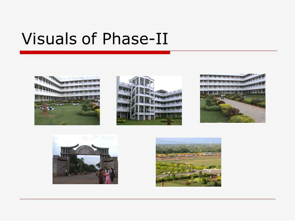 Visuals of Phase-II