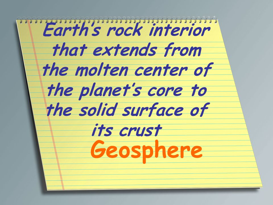 Earths rock interior that extends from the molten center of the planets core to the solid surface of its crust Geosphere