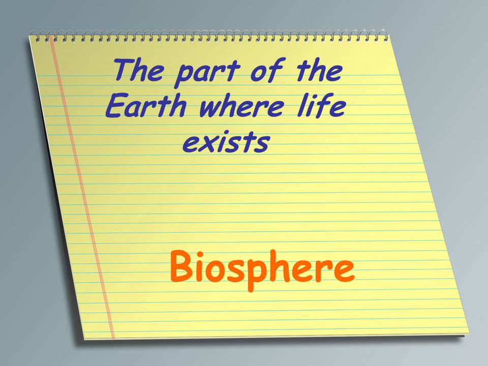 The part of the Earth where life exists Biosphere