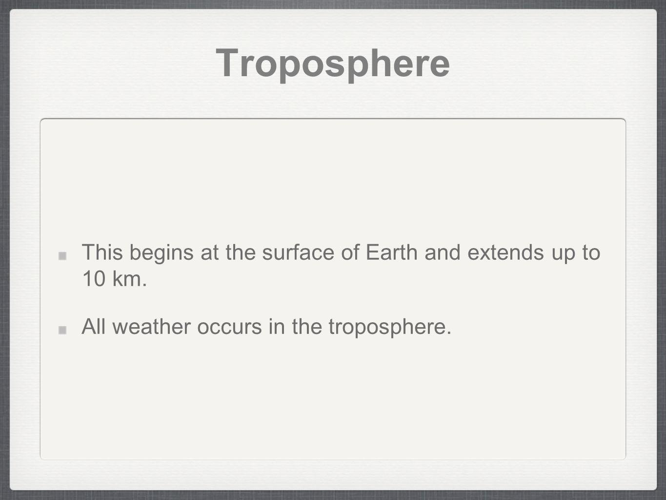 Troposphere This begins at the surface of Earth and extends up to 10 km. All weather occurs in the troposphere.