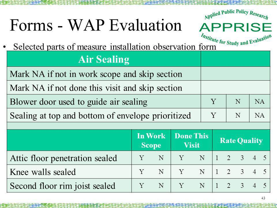 Forms - WAP Evaluation Selected parts of measure installation observation form 43 Air Sealing Mark NA if not in work scope and skip section Mark NA if not done this visit and skip section Blower door used to guide air sealing Y NNA Sealing at top and bottom of envelope prioritized Y NNA In Work Scope Done This Visit Rate Quality Attic floor penetration sealed YNYN12345 Knee walls sealed YNYN12345 Second floor rim joist sealed YNYN12345
