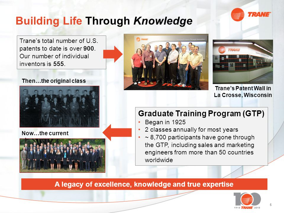 55 Graduate Training Program (GTP) Began in 1925 2 classes annually for most years ~ 8,700 participants have gone through the GTP, including sales and