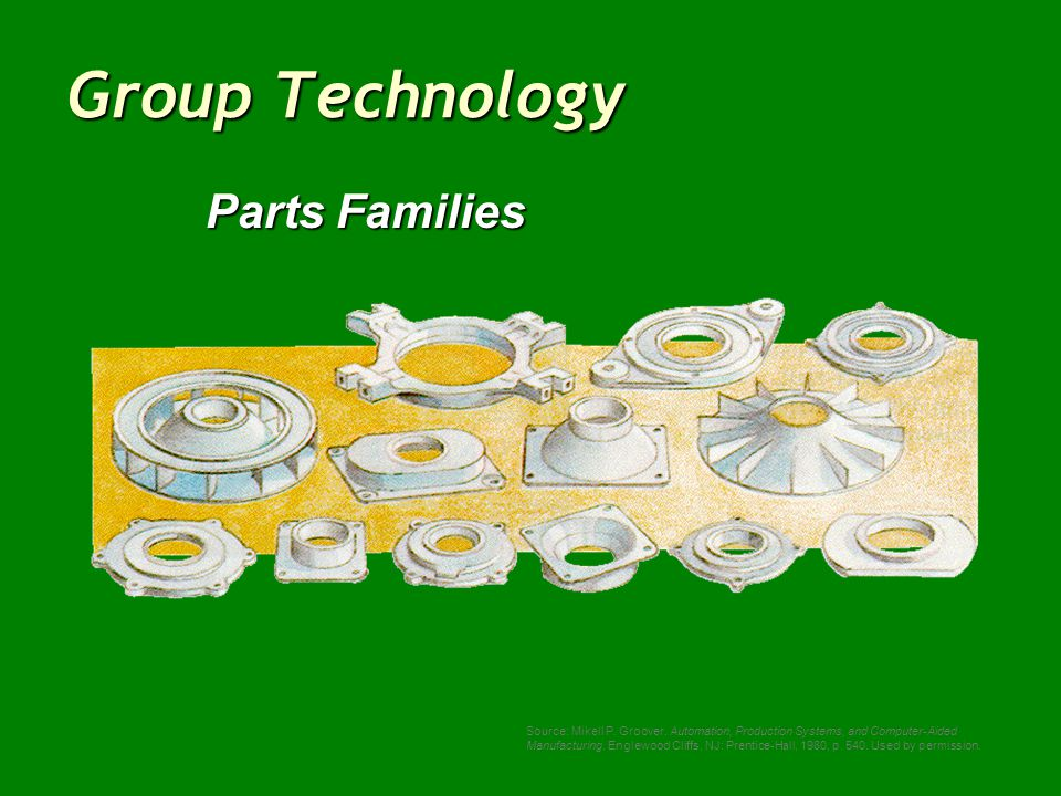 Parts Families Source: Mikell P. Groover. Automation, Production Systems, and Computer-Aided Manufacturing. Englewood Cliffs, NJ: Prentice-Hall, 1980,