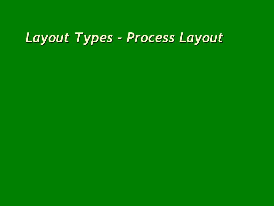 Layout Types - Process Layout