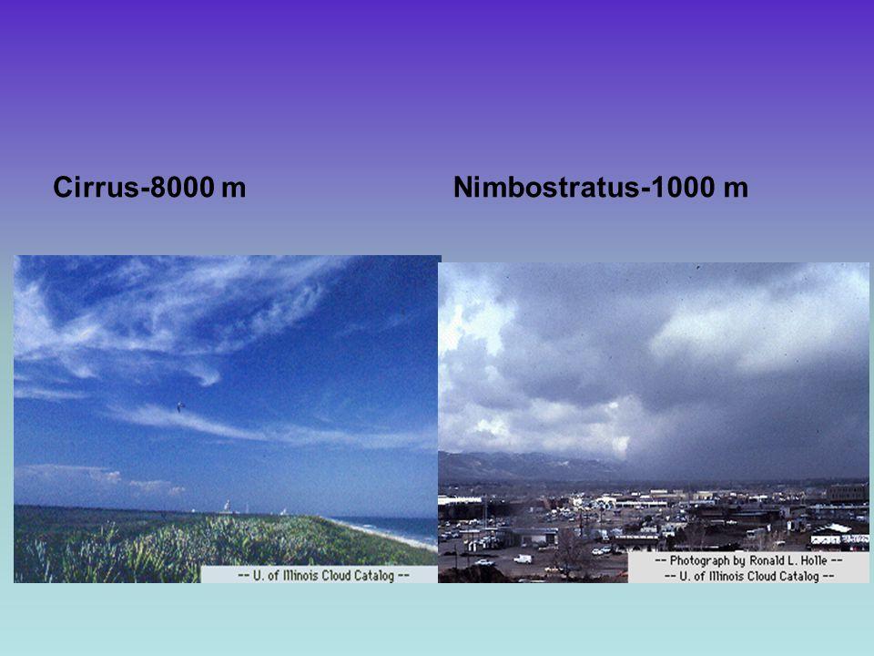 Cirrus-8000 mNimbostratus-1000 m