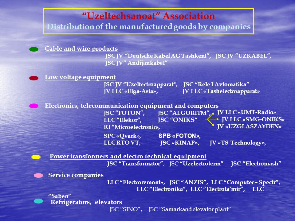 Products, manufactured by the member companies of Uzeltechsanoat association. 58.40% 12,10% 4,10% 4,80 4,50% 16,10 cable and wire products electronics
