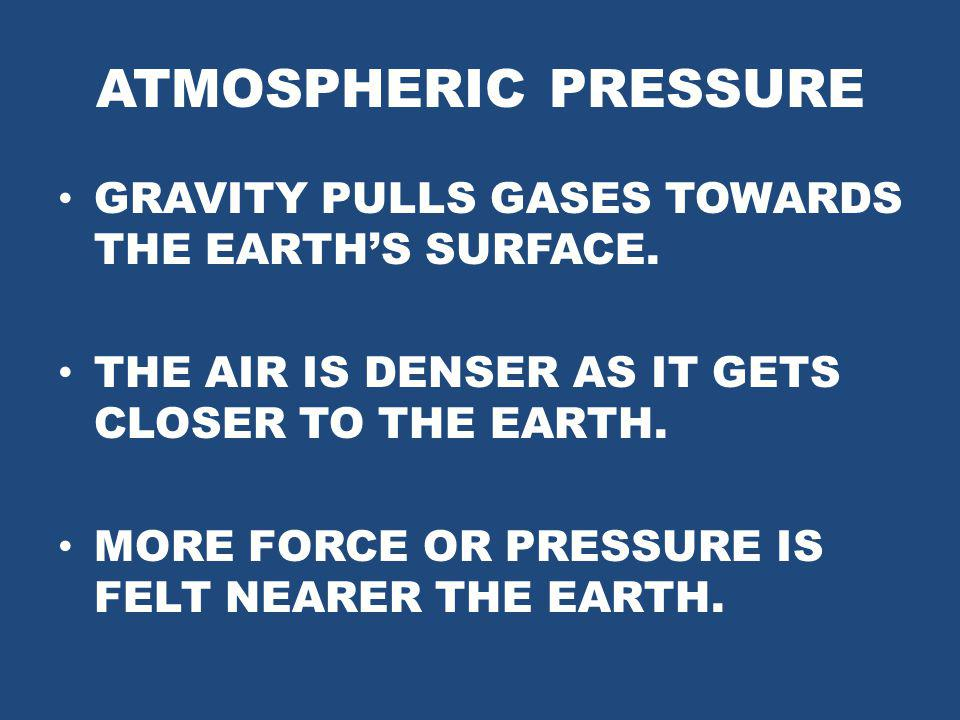 ATMOSPHERIC PRESSURE GRAVITY PULLS GASES TOWARDS THE EARTHS SURFACE. THE AIR IS DENSER AS IT GETS CLOSER TO THE EARTH. MORE FORCE OR PRESSURE IS FELT