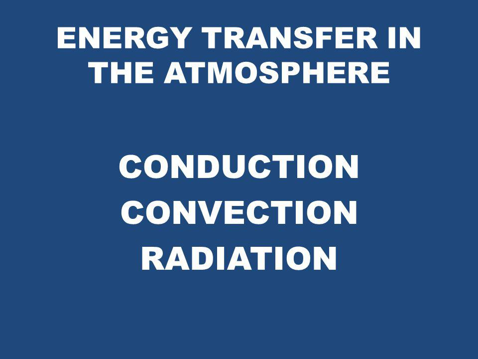 ENERGY TRANSFER IN THE ATMOSPHERE CONDUCTION CONVECTION RADIATION