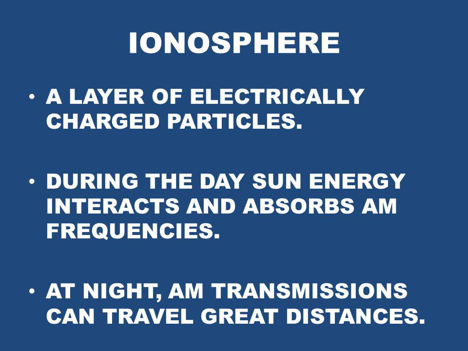 IONOSPHERE A LAYER OF ELECTRICALLY CHARGED PARTICLES. DURING THE DAY SUN ENERGY INTERACTS AND ABSORBS AM FREQUENCIES. AT NIGHT, AM TRANSMISSIONS CAN T