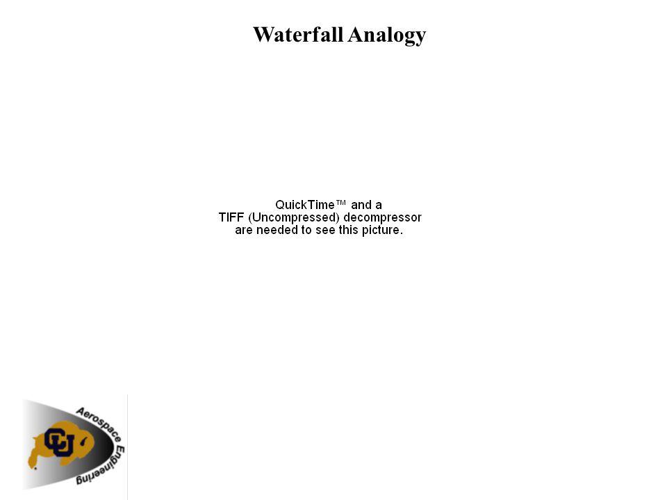 Waterfall Analogy