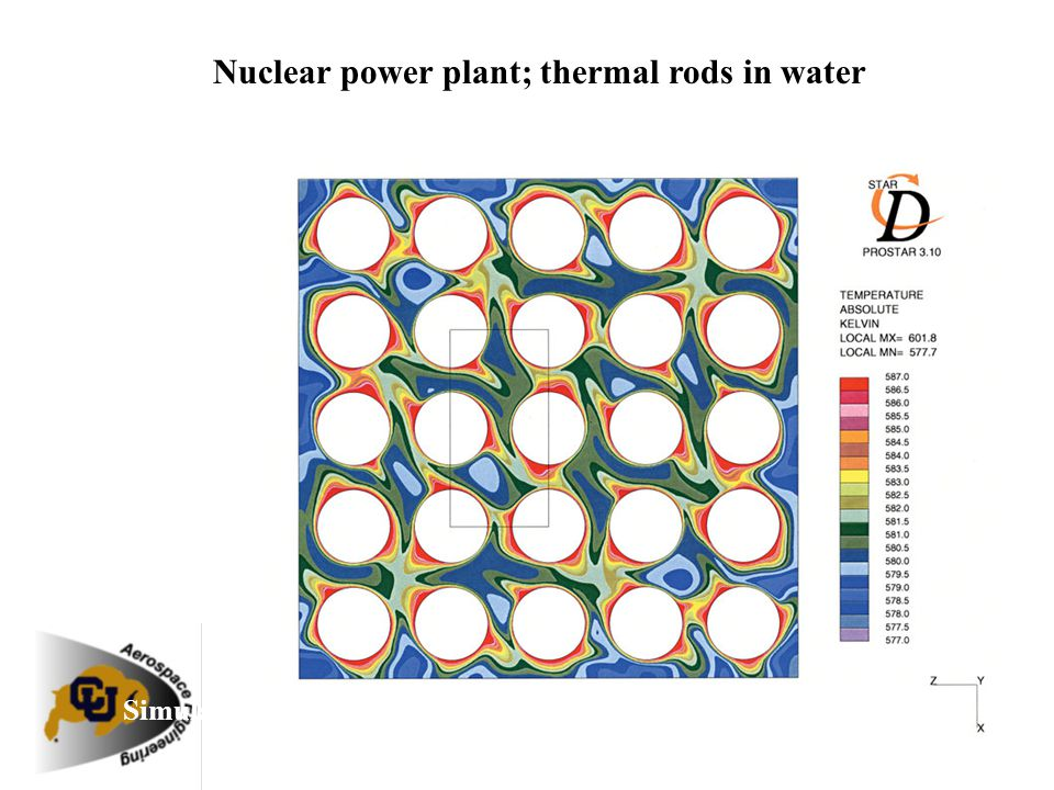 Simulation of temperatures inside a nuclear reactor. From Argonne Nuclear power plant; thermal rods in water