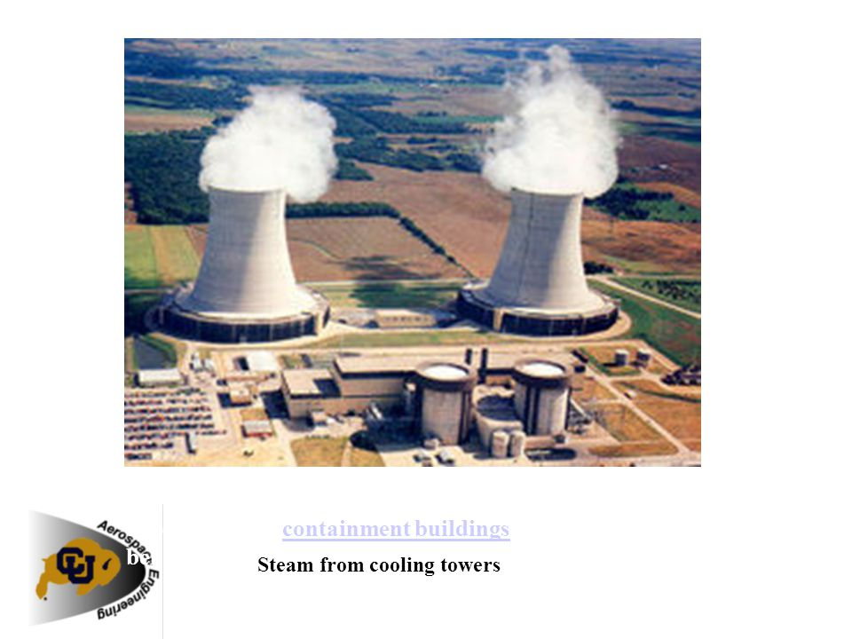 A nuclear power station. The nuclear reactors are inside the two cylindrical containment buildings in the foreground behind are the cooling towers (ve