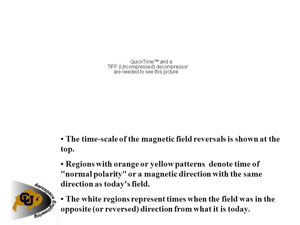 The time-scale of the magnetic field reversals is shown at the top. Regions with orange or yellow patterns denote time of
