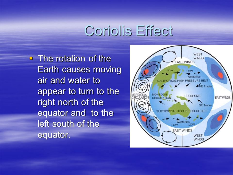 Coriolis Effect The rotation of the Earth causes moving air and water to appear to turn to the right north of the equator and to the left south of the