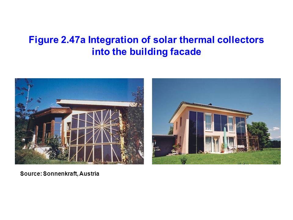 Figure 2.47a Integration of solar thermal collectors into the building facade Source: Sonnenkraft, Austria