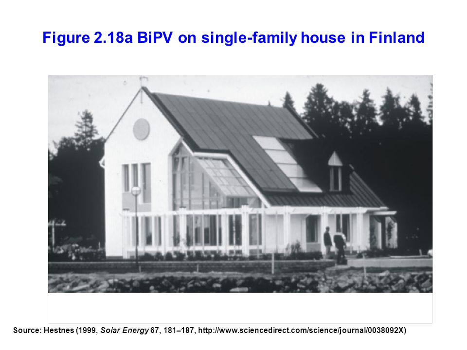 Figure 2.18a BiPV on single-family house in Finland Source: Hestnes (1999, Solar Energy 67, 181–187, http://www.sciencedirect.com/science/journal/0038