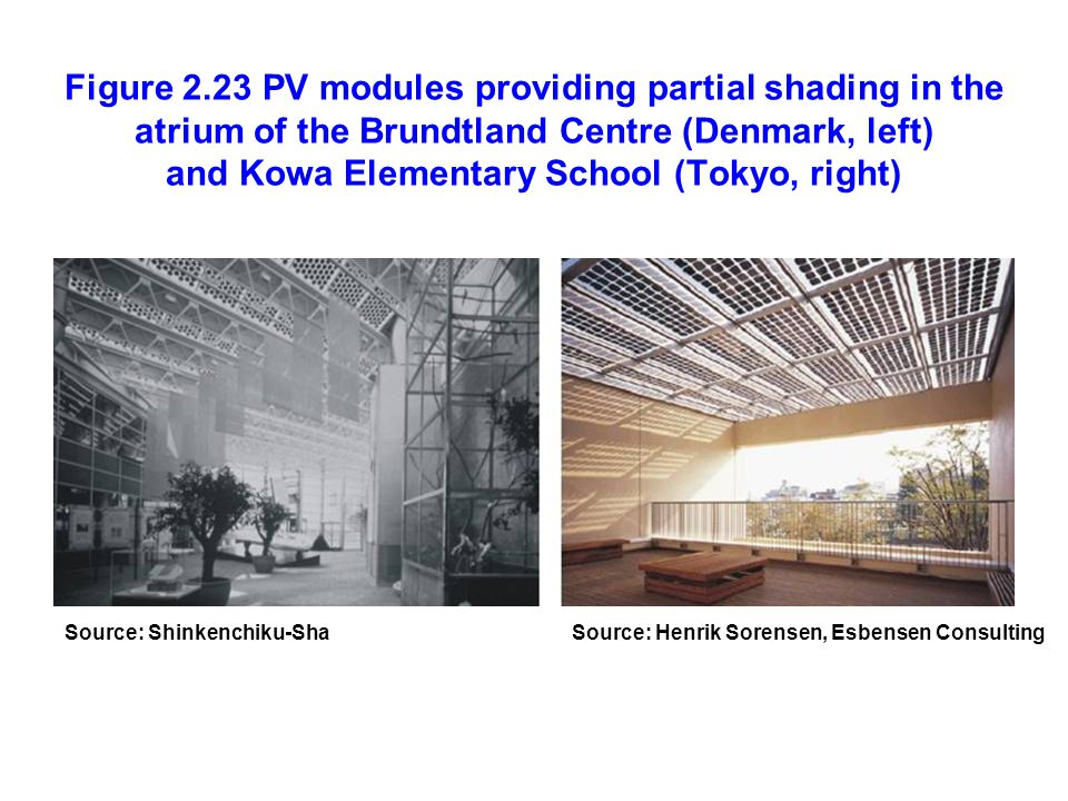 Figure 2.23 PV modules providing partial shading in the atrium of the Brundtland Centre (Denmark, left) and Kowa Elementary School (Tokyo, right) Sour