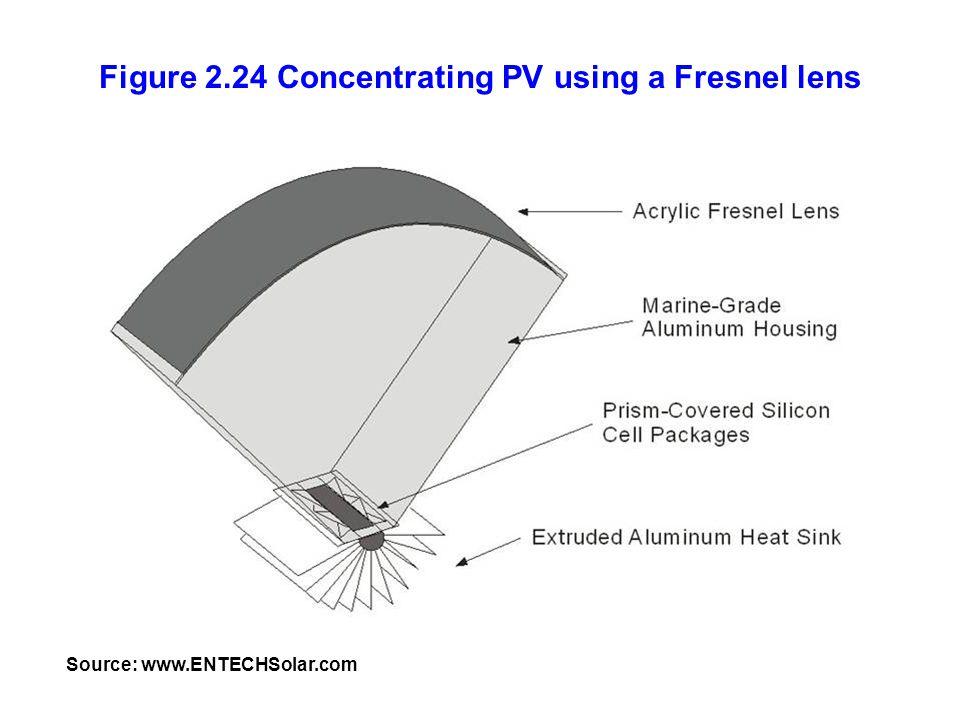 Figure 2.24 Concentrating PV using a Fresnel lens Source: www.ENTECHSolar.com