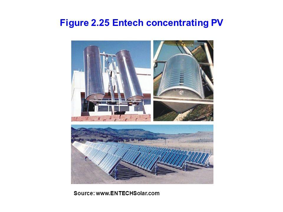 Figure 2.25 Entech concentrating PV Source: www.ENTECHSolar.com