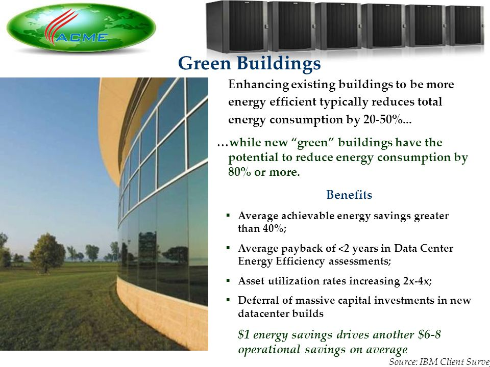 5 5 Green Buildings IBM Example Enhancing existing buildings to be more energy efficient typically reduces total energy consumption by 20-50%...