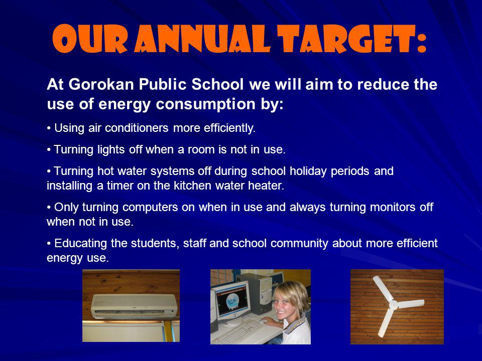 Our ANNUAL Target: At Gorokan Public School we will aim to reduce the use of energy consumption by: Using air conditioners more efficiently. Turning l
