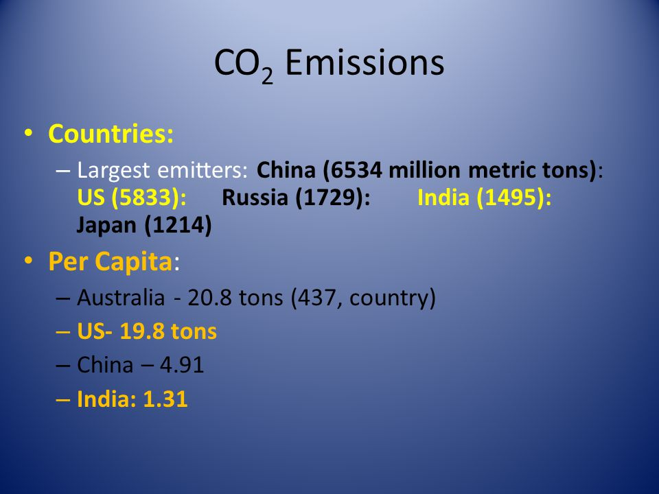 CO 2 Emissions Countries: – Largest emitters: China (6534 million metric tons): US (5833): Russia (1729): India (1495): Japan (1214) Per Capita: – Aus