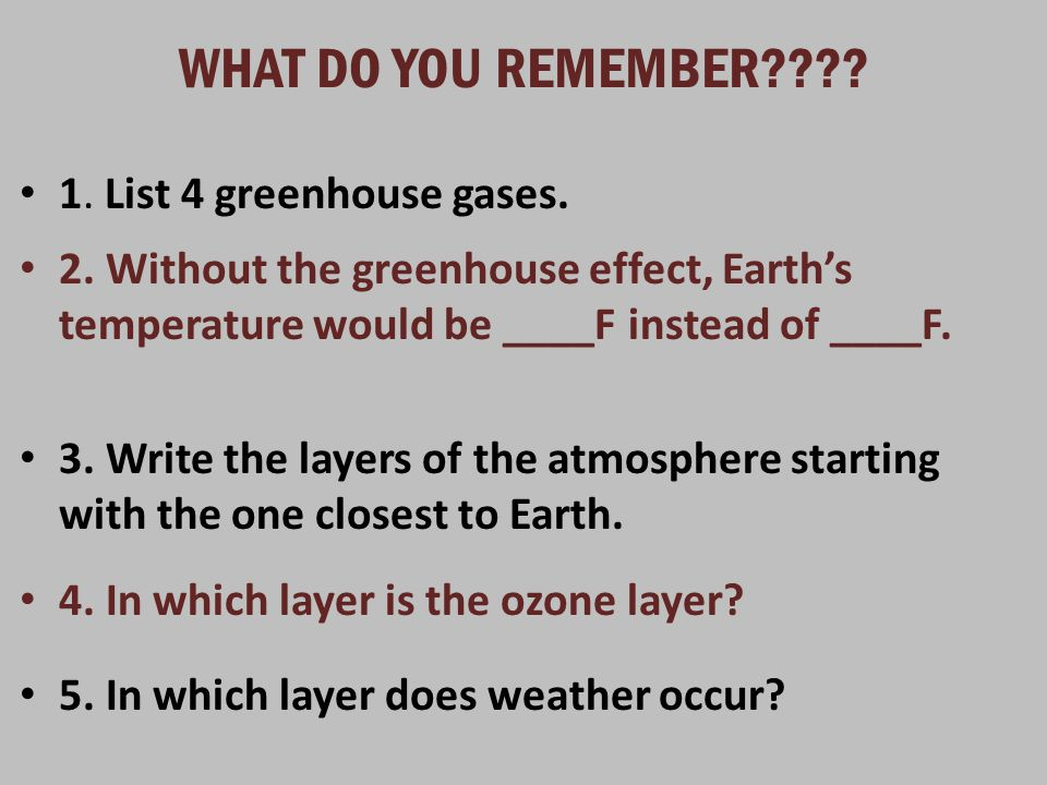 WHAT DO YOU REMEMBER???? 1. List 4 greenhouse gases. 2. Without the greenhouse effect, Earths temperature would be ____F instead of ____F. 3. Write th