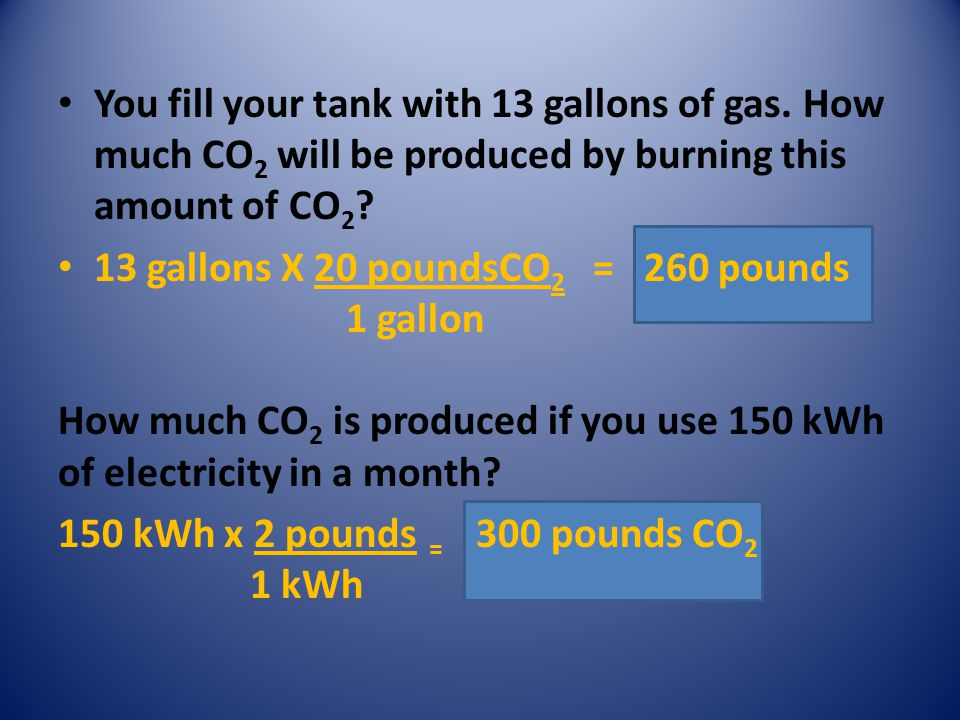 You fill your tank with 13 gallons of gas. How much CO 2 will be produced by burning this amount of CO 2 ? 13 gallons X 20 poundsCO 2 = 260 pounds 1 g