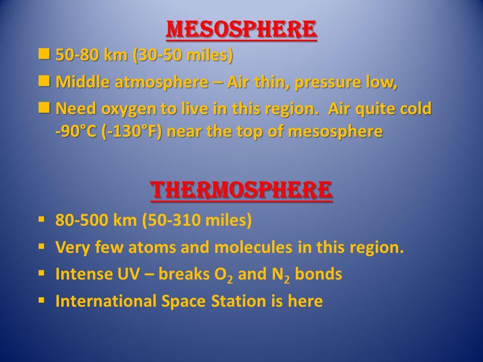 Mesosphere 50-80 km (30-50 miles) 50-80 km (30-50 miles) Middle atmosphere – Air thin, pressure low, Middle atmosphere – Air thin, pressure low, Need