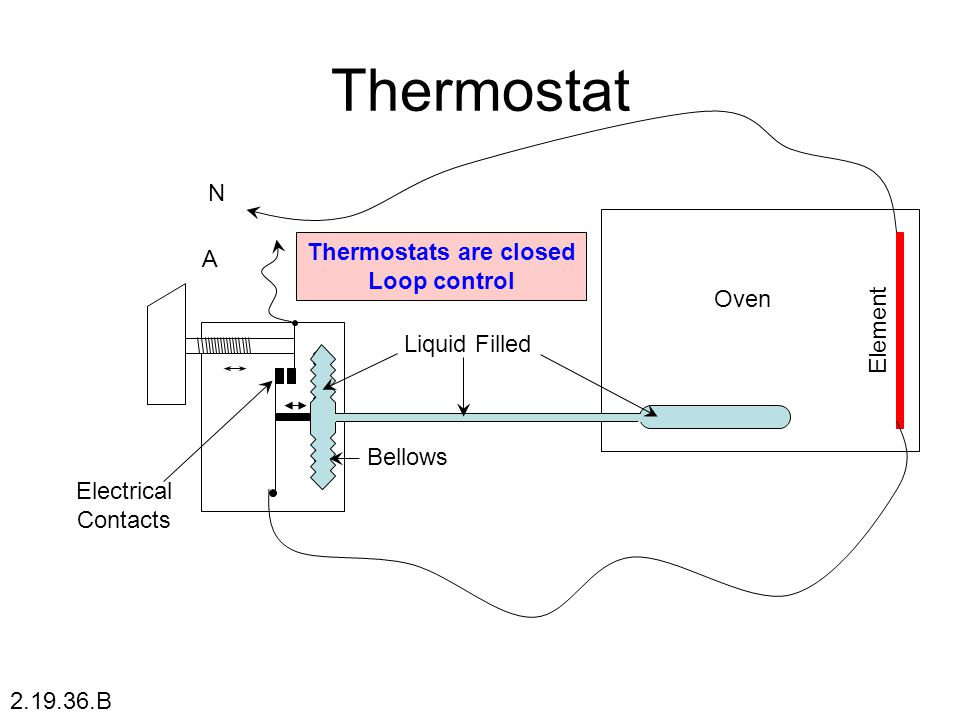 Oven Element Thermostat A N Thermostats are closed Loop control Liquid Filled Bellows Electrical Contacts 2.19.36.B