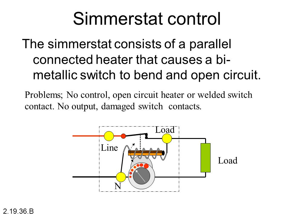 Simmerstat control The simmerstat consists of a parallel connected heater that causes a bi- metallic switch to bend and open circuit. Load N Line Load