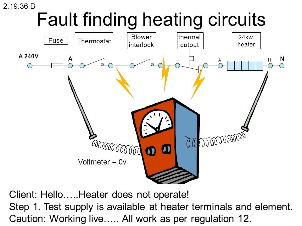 Fault finding heating circuits AN N A 240V thermal cutout Blower interlock Thermostat 24kw heater Fuse Client: Hello…..Heater does not operate! Step 1