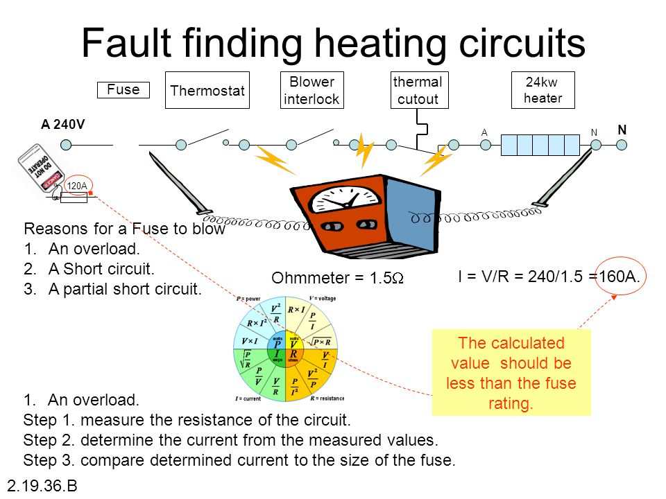 Fault finding heating circuits AN N A 240V thermal cutout Blower interlock Thermostat 24kw heater Fuse Reasons for a Fuse to blow 1.An overload. 2.A S