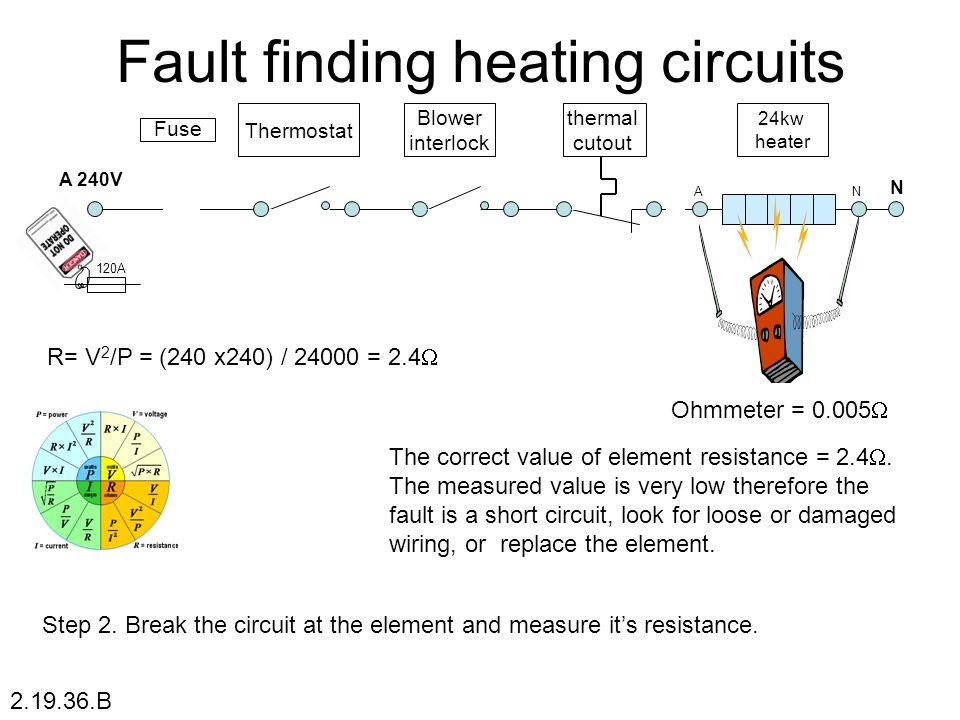 Fault finding heating circuits AN N A 240V thermal cutout Blower interlock Thermostat 24kw heater Fuse Step 2. Break the circuit at the element and me