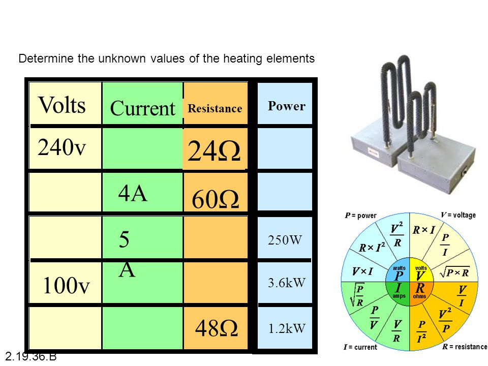 Thermostat settings Differential Time Temperature 20 °C Differential Set Point It is the difference between the turn-on temperature and the turn-off temperature of the thermostat.