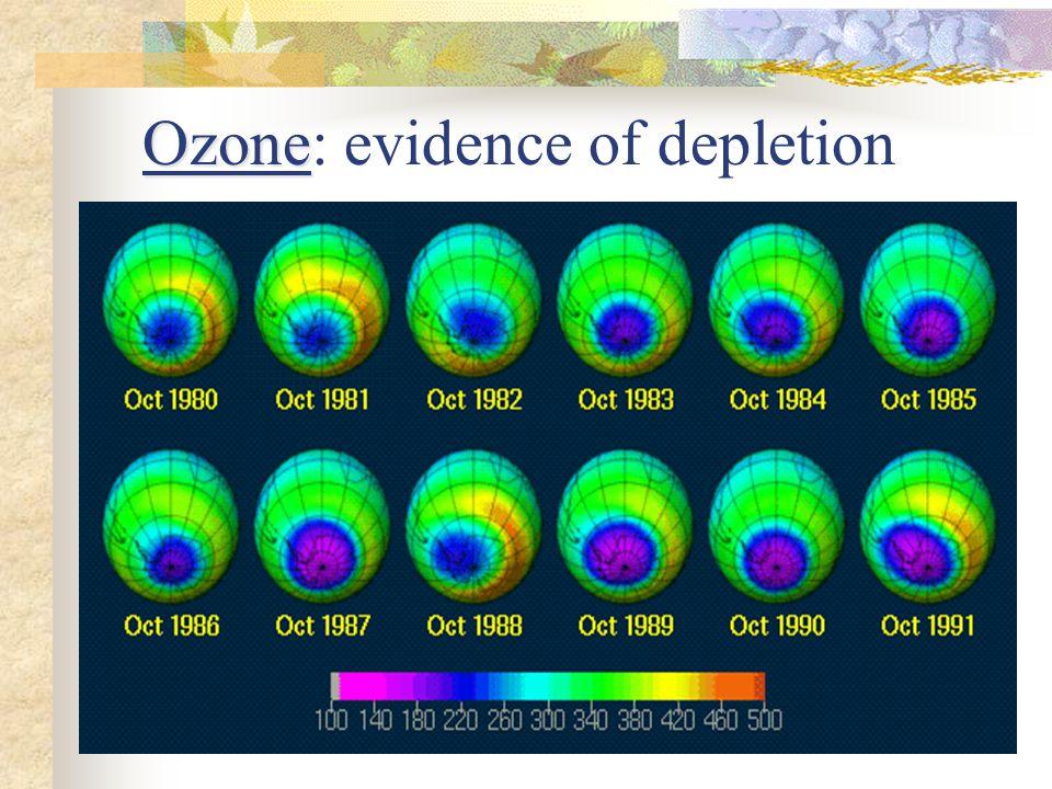 Ozone Ozone: evidence of depletion