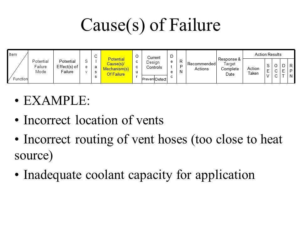 Cause(s) of Failure EXAMPLE: Incorrect location of vents Incorrect routing of vent hoses (too close to heat source) Inadequate coolant capacity for ap
